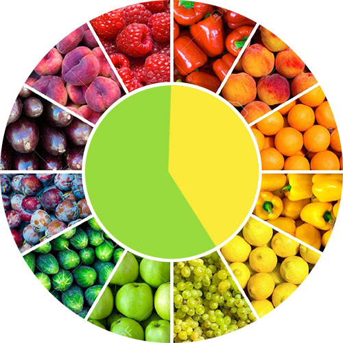 Color Wheel made of brightly colored food